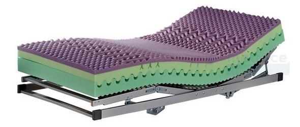 sedmizonova zdravotní matrace